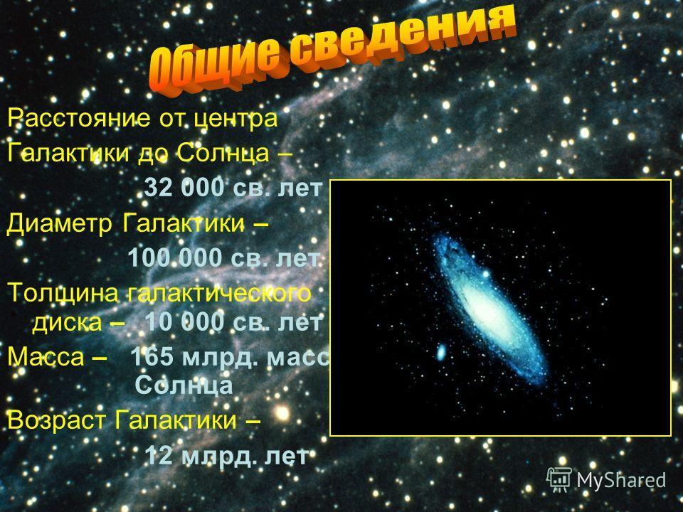 Расстояние от центра Галактики до Солнца – 32 000 св. лет Диаметр Галактики – 100 000 св. лет Толщина галактического диска – 10 000 св. лет Масса – 165 млрд. масс Солнца Возраст Галактики – 12 млрд. лет