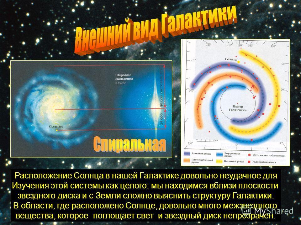 Расположение Солнца в нашей Галактике довольно неудачное для Изучения этой системы как целого: мы находимся вблизи плоскости звездного диска и с Земли сложно выяснить структуру Галактики. В области, где расположено Солнце, довольно много межзвездного