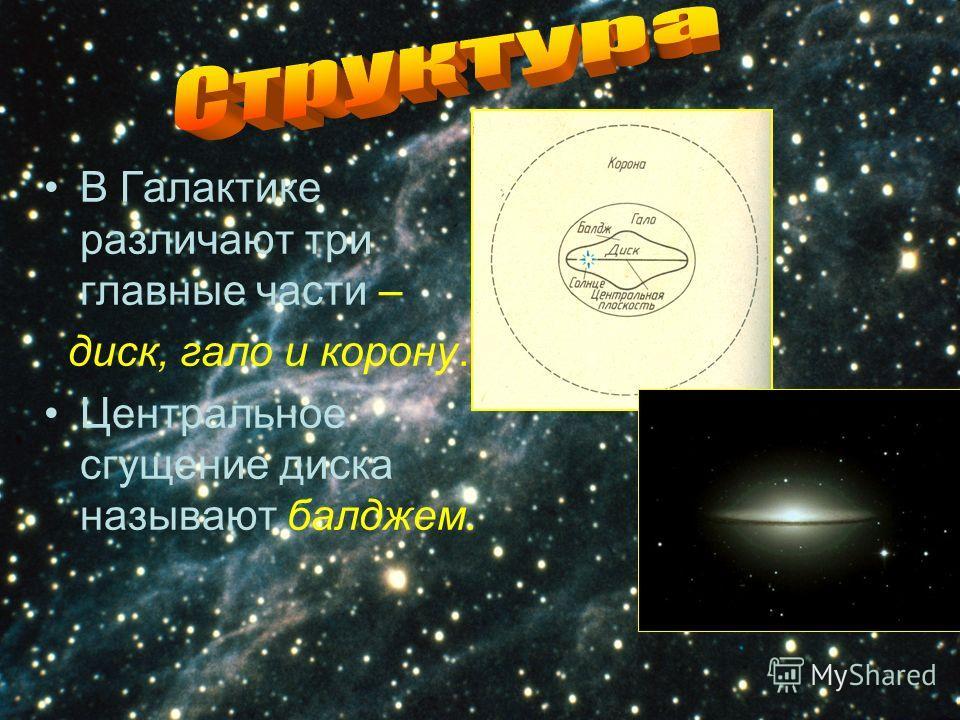 В Галактике различают три главные части – диск, гало и корону. Центральное сгущение диска называют балджем.