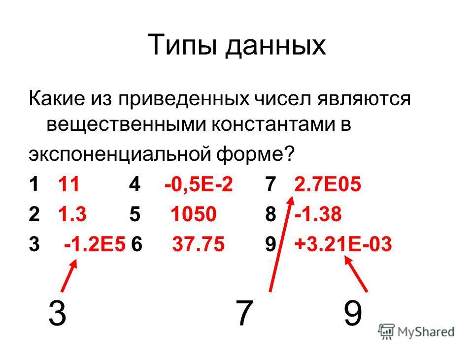 Типы данных Какие из приведенных чисел являются вещественными константами в экспоненциальной форме? 1 11 4 -0,5E-2 7 2.7E05 2 1.3 5 1050 8 -1.38 3 -1.2E5 6 37.75 9 +3.21E-03 3 7 9