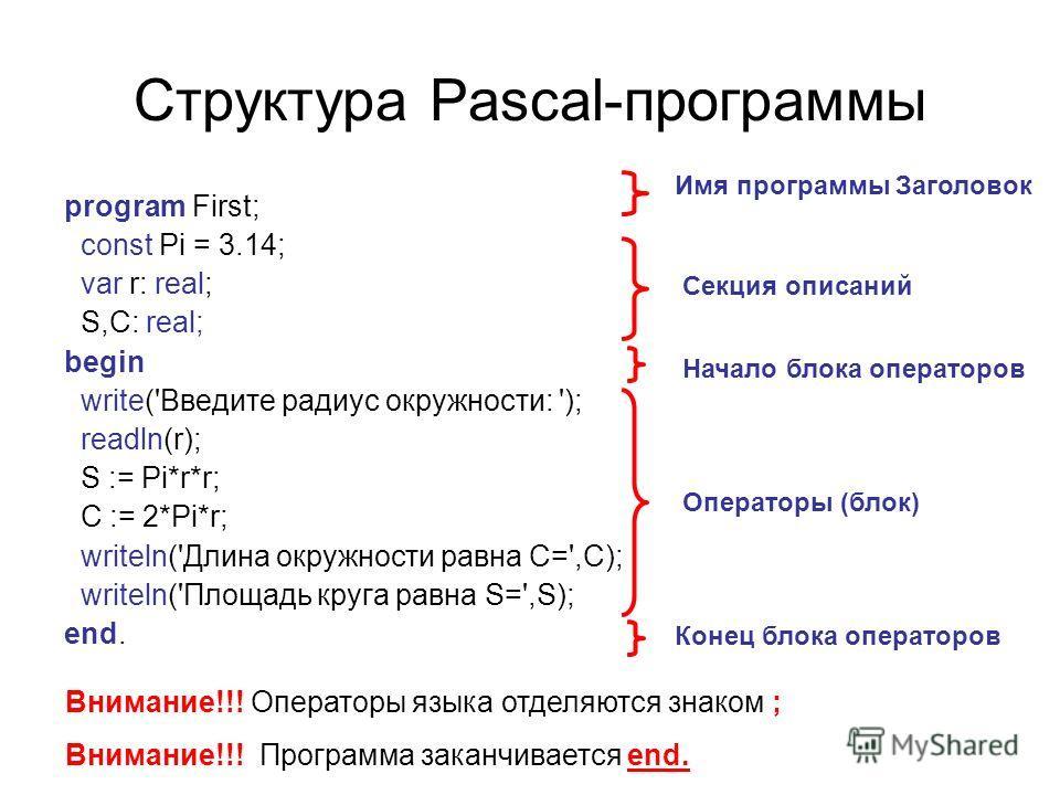 Структура Pascal-программы program First; const Pi = 3.14; var r: real; S,C: real; begin write('Введите радиус окружности: '); readln(r); S := Pi*r*r; C := 2*Pi*r; writeln('Длина окружности равна C=',С); writeln('Площадь круга равна S=',S); end. Имя