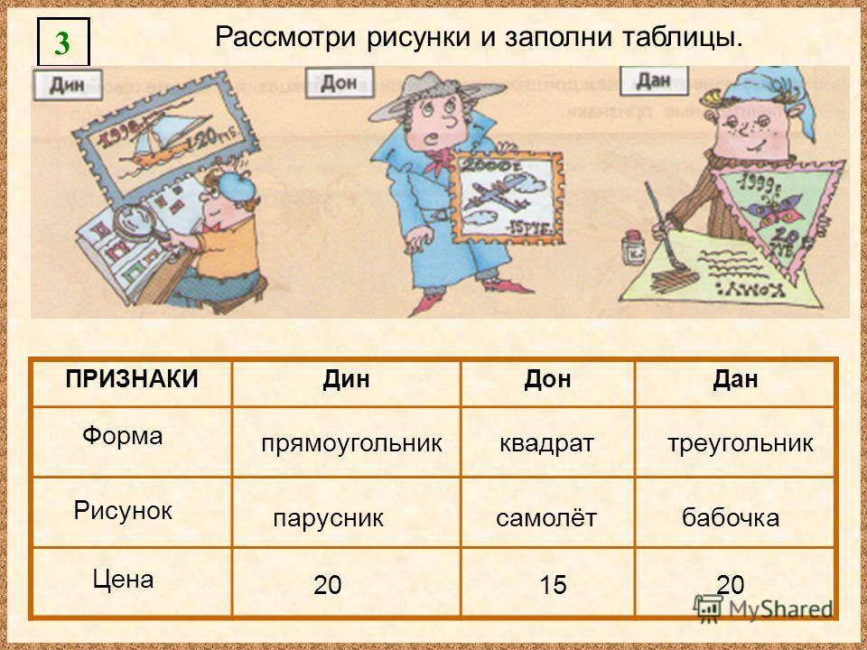 Рассмотри рисунки и заполни таблицы