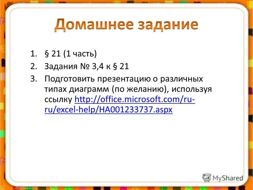 1.§ 21 (1 часть) 2.Задания 3,4 к § 21 3.Подготовить презентацию о различных типах диаграмм (по желанию), используя ссылку http://office.microsoft.com/ru- ru/excel-help/HA001233737.aspxhttp://office.microsoft.com/ru- ru/excel-help/HA001233737.aspx