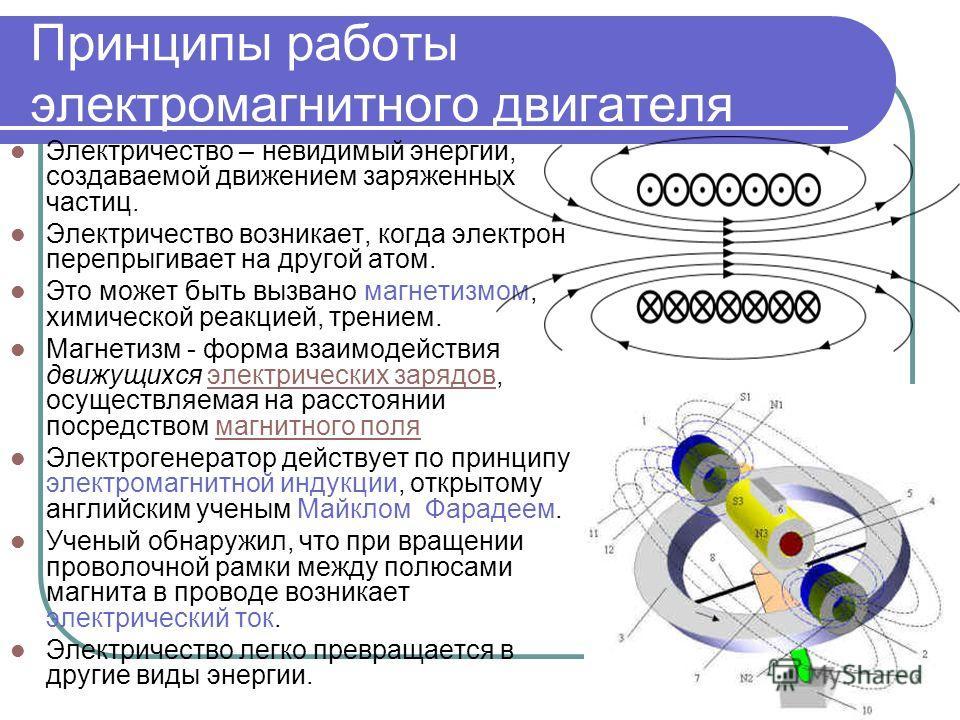 Принципы работы электромагнитного двигателя Электричество – невидимый энергии, создаваемой движением заряженных частиц. Электричество возникает, когда электрон перепрыгивает на другой атом. Это может быть вызвано магнетизмом, химической реакцией, тре