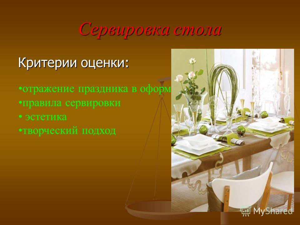 Сервировка стола Критерии оценки: отражение праздника в оформлении правила сервировки эстетика творческий подход
