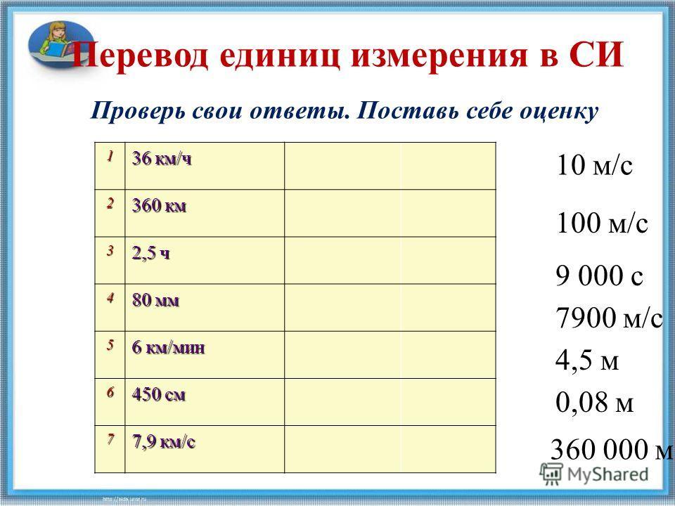 1 36 км/ч 2 360 км 3 2,5 ч 4 80 мм 5 6 км/мин 6 450 см 7 7,9 км/с Проверь свои ответы. Поставь себе оценку Перевод единиц измерения в СИ 10 м/с 9 000 с 4,5 м 7900 м/с 360 000 м 0,08 м 100 м/с