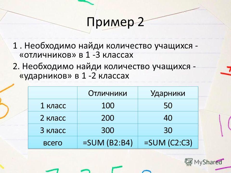 Пример 2 1. Необходимо найди количество учащихся - «отличников» в 1 -3 классах 2. Необходимо найди количество учащихся - «ударников» в 1 -2 классах
