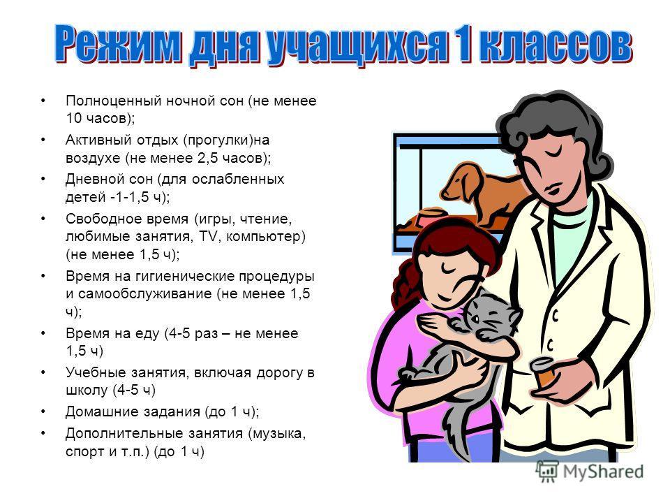Полноценный ночной сон (не менее 10 часов); Активный отдых (прогулки)на воздухе (не менее 2,5 часов); Дневной сон (для ослабленных детей -1-1,5 ч); Свободное время (игры, чтение, любимые занятия, ТV, компьютер) (не менее 1,5 ч); Время на гигиенически