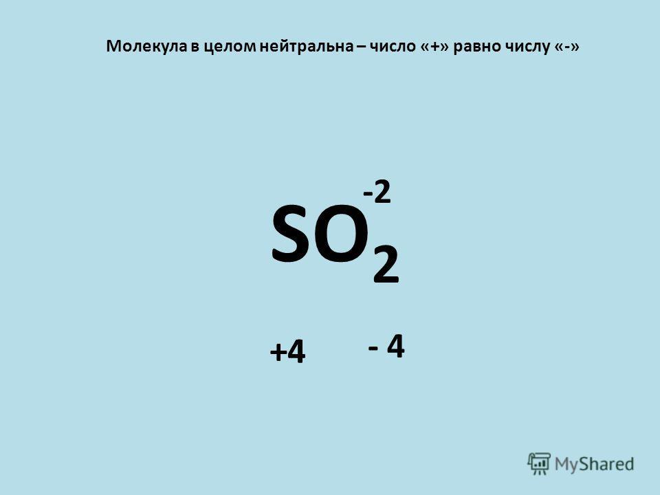 Молекула в целом нейтральна – число «+» равно числу «-» SO 2 -2 +4 - 4 +4