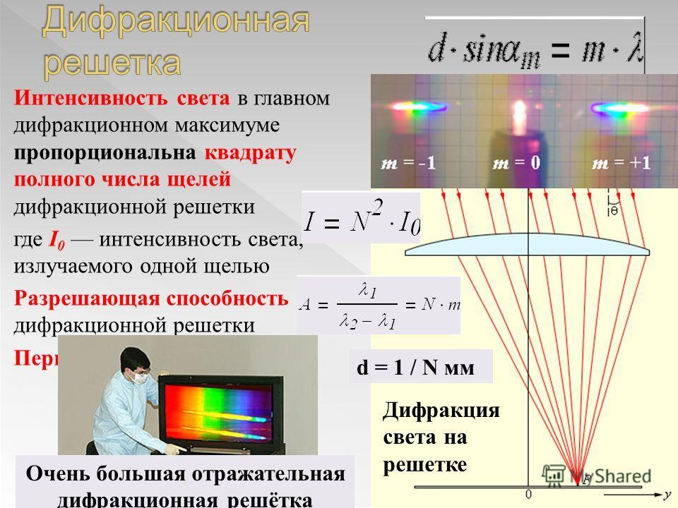 Интенсивность света в главном дифракционном максимуме пропорциональна квадрату полного числа щелей дифракционной решетки где I 0 интенсивность света, излучаемого одной щелью Разрешающая способность дифракционной решетки Период решётки Дифракция света