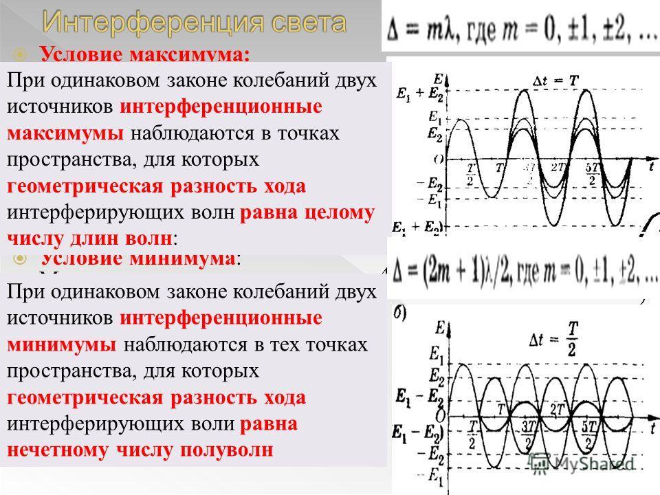 Условие максимума: максимальная результирующая интенсивность при интерференции когерентных колебаний в определенной точке пространства получается при их запаздывании друг относительно друга на время, кратное периоду этих колебаний: Условие минимума: