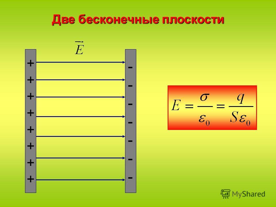 ++++++++++++++++ -------------- Две бесконечные плоскости