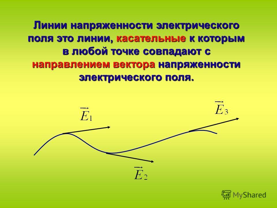 Линии напряженности электрического поля это линии, касательные к которым в любой точке совпадают с направлением вектора напряженности электрического поля.