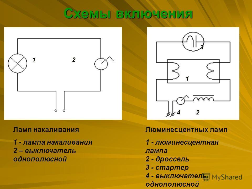Схемы включения Ламп накаливания 1 - лампа накаливания 2 – выключатель однополюсной Люминесцентных ламп 1 - люминесцентная лампа 2 - дроссель 3 - стартер 4 - выключатель однополюсной 1 2 3 4 12