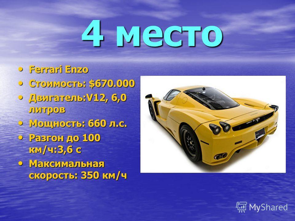 4 место 4 место Ferrari Enzo Ferrari Enzo Стоимость: $670.000 Стоимость: $670.000 Двигатель:V12, 6,0 литров Двигатель:V12, 6,0 литров Мощность: 660 л.с. Мощность: 660 л.с. Разгон до 100 км/ч:3,6 с Разгон до 100 км/ч:3,6 с Максимальная скорость: 350 к