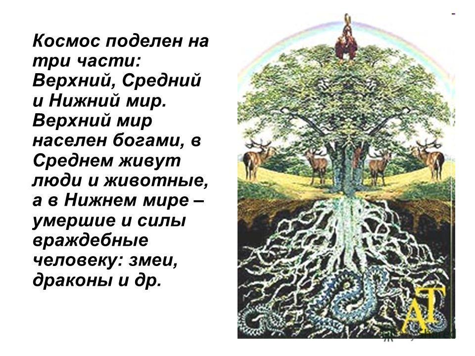 Космос поделен на три части: Верхний, Средний и Нижний мир. Верхний мир населен богами, в Среднем живут люди и животные, а в Нижнем мире – умершие и силы враждебные человеку: змеи, драконы и др.