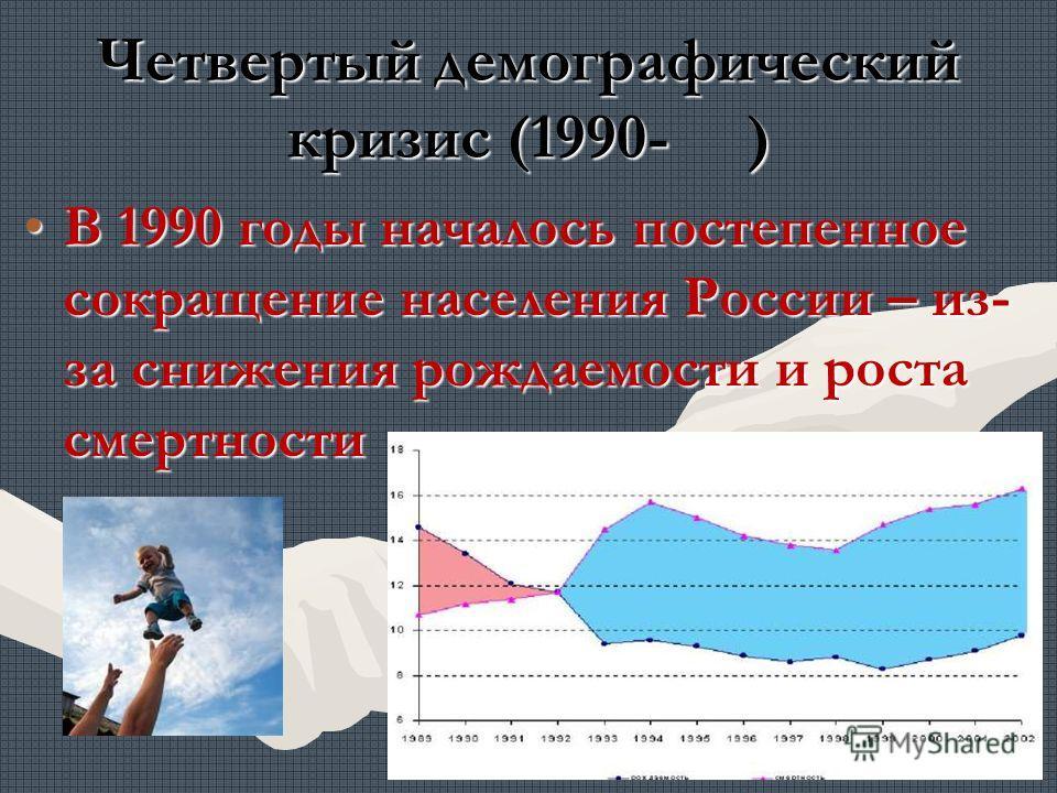 Четвертый демографический кризис (1990- ) В 1990 годы началось постепенное сокращение населения России – из- за снижения рождаемости и роста смертностиВ 1990 годы началось постепенное сокращение населения России – из- за снижения рождаемости и роста