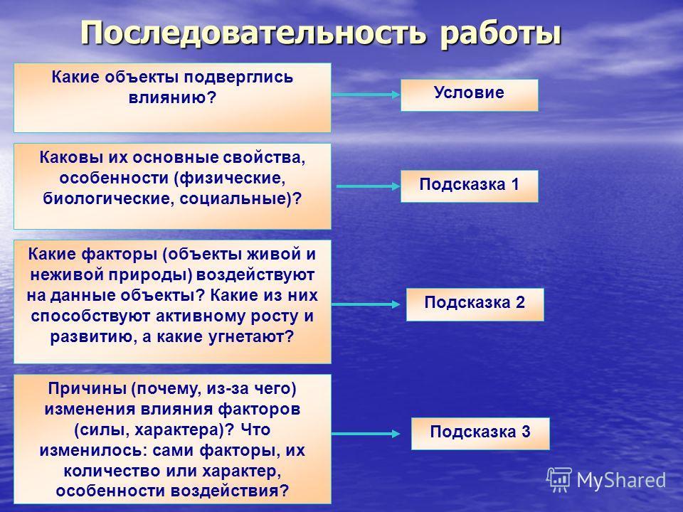 Последовательность работы Какие объекты подверглись влиянию? Каковы их основные свойства, особенности (физические, биологические, социальные)? Подсказка 2 Какие факторы (объекты живой и неживой природы) воздействуют на данные объекты? Какие из них сп