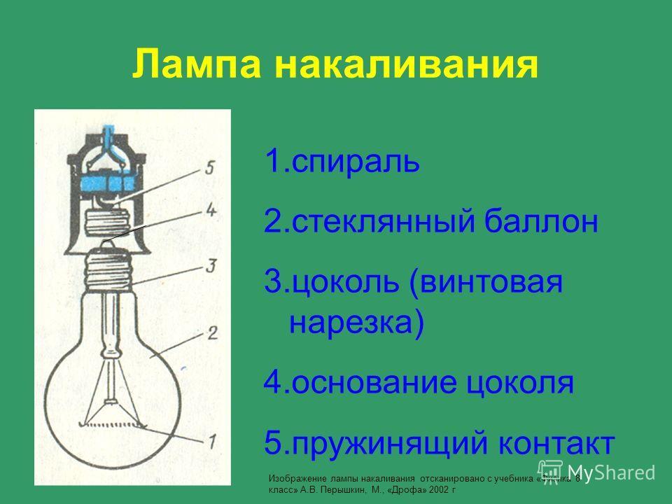 Лампа накаливания 1.спираль 2.стеклянный баллон 3.цоколь (винтовая нарезка) 4.основание цоколя 5.пружинящий контакт Изображение лампы накаливания отсканировано с учебника «Физика 8 класс» А.В. Перышкин, М., «Дрофа» 2002 г