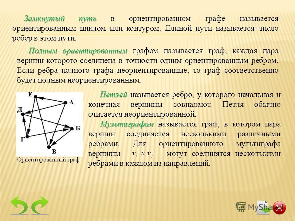 Петлей Петлей называется ребро, у которого начальная и конечная вершины совпадают. Петля обычно считается неориентированной. Мультиграфом Мультиграфом называется граф, в котором пара вершин соединяется несколькими различными ребрами. Для ориентирован