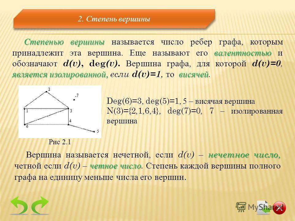 Степенью вершины валентностью является изолированной, висячей Степенью вершины называется число ребер графа, которым принадлежит эта вершина. Еще называют его валентностью и обозначают d(v), deg (v). Вершина графа, для которой d(v)=0, является изолир