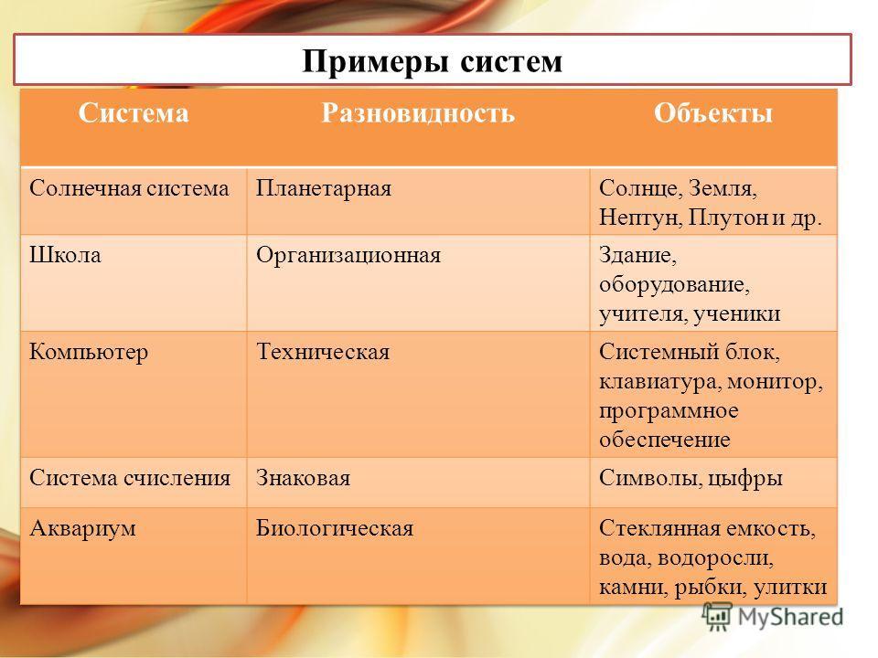 Примеры систем