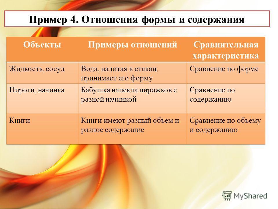 Пример 4. Отношения формы и содержания