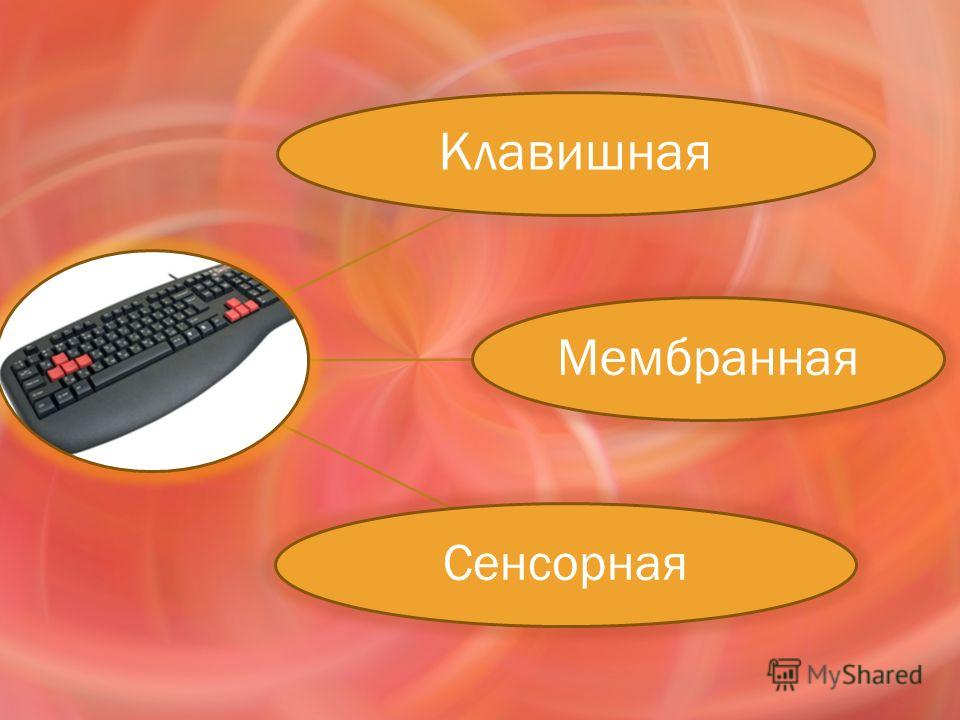 Клавишная Мембранная Сенсорная