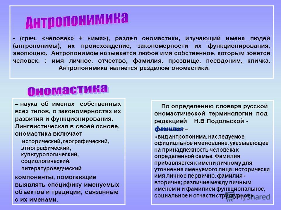 фамилия По определению словаря русской ономастической терминологии под редакцией Н.В Подольской - фамилия – «вид антропонима, наследуемое официальное именование, указывающее на принадлежность человека к определенной семье. Фамилия прибавляется к имен