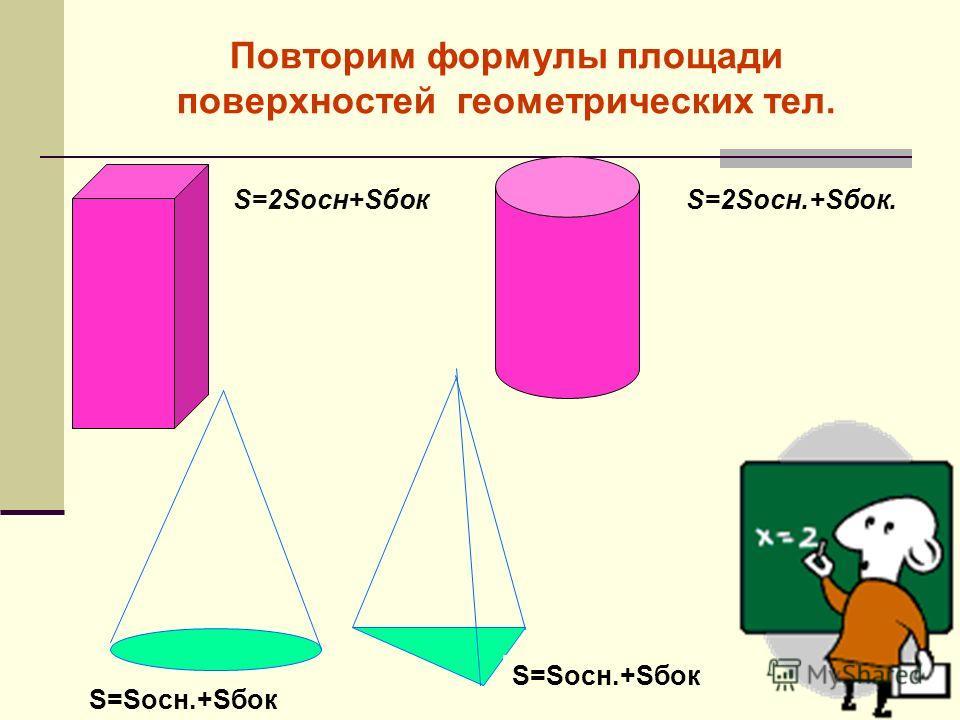 Повторим формулы площади поверхностей геометрических тел. S=2Sосн+SбокS=2Sосн.+Sбок. S=Sосн.+Sбок