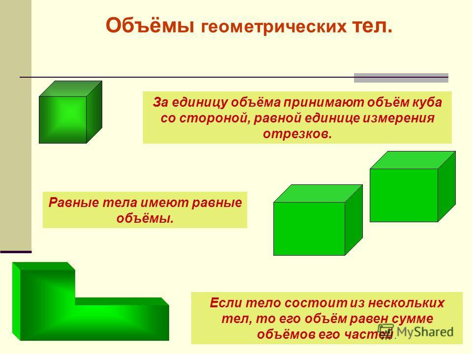 Объёмы геометрических тел. Равные тела имеют равные объёмы. За единицу объёма принимают объём куба со стороной, равной единице измерения отрезков. Если тело состоит из нескольких тел, то его объём равен сумме объёмов его частей.