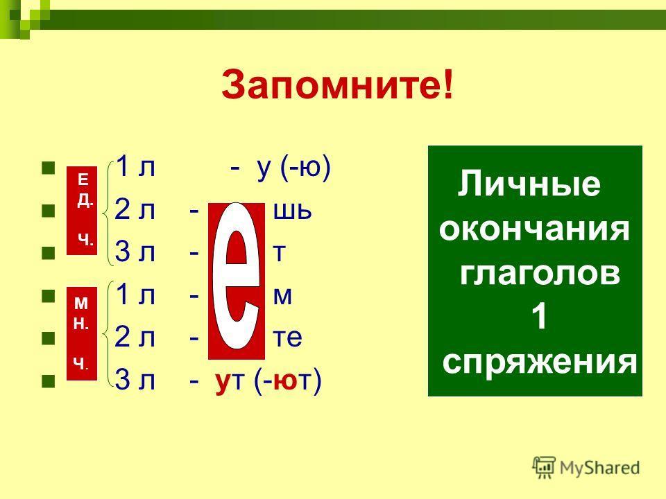 Запомните! 1 л - у (-ю) 2 л - шь 3 л - т 1 л - м 2 л - те 3 л - ут (-ют) Е Д. Ч. М Н. Ч. Личные окончания глаголов 1 спряжения