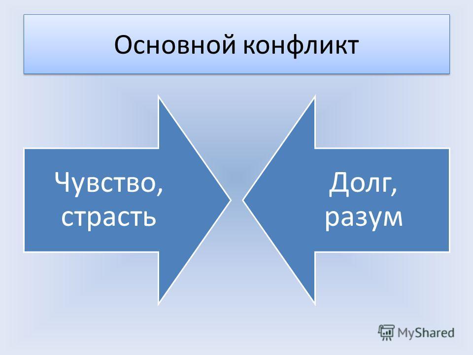 Основной конфликт Чувство, страсть Долг, разум