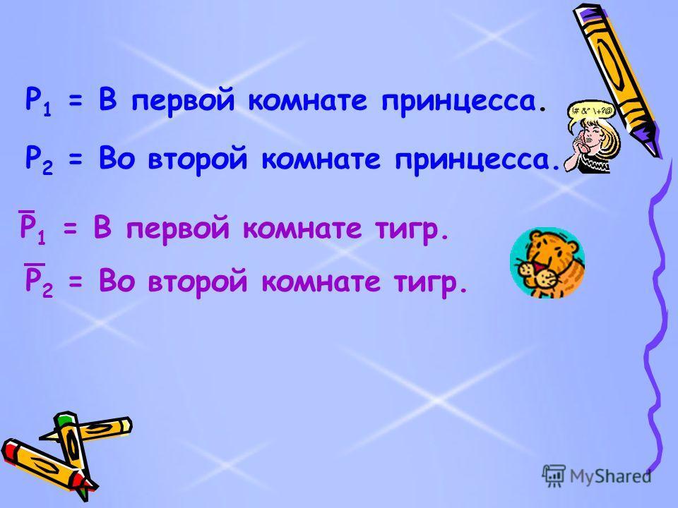 P 1 = В первой комнате принцесса. P 2 = Во второй комнате принцесса. P 1 = В первой комнате тигр. P 2 = Во второй комнате тигр.