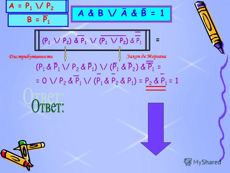 (P 1 \/ P 2 ) & P 1 \/ (P 1 \/ P 2 ) & P 1 А = Р 1 \/ Р 2 В = Р 1 = (P 1 & P 1 \/ P 2 & P 1 ) \/ (P 1 & P 2 ) & P 1 = = 0 \/ P 2 & P 1 \/ (P 1 & P 2 & P 1 ) = P 2 & P 1 = 1 А = Р 1 \/ Р 2 В = Р 1 А = Р 1 \/ Р 2 Дистрибутивность Закон де Моргана