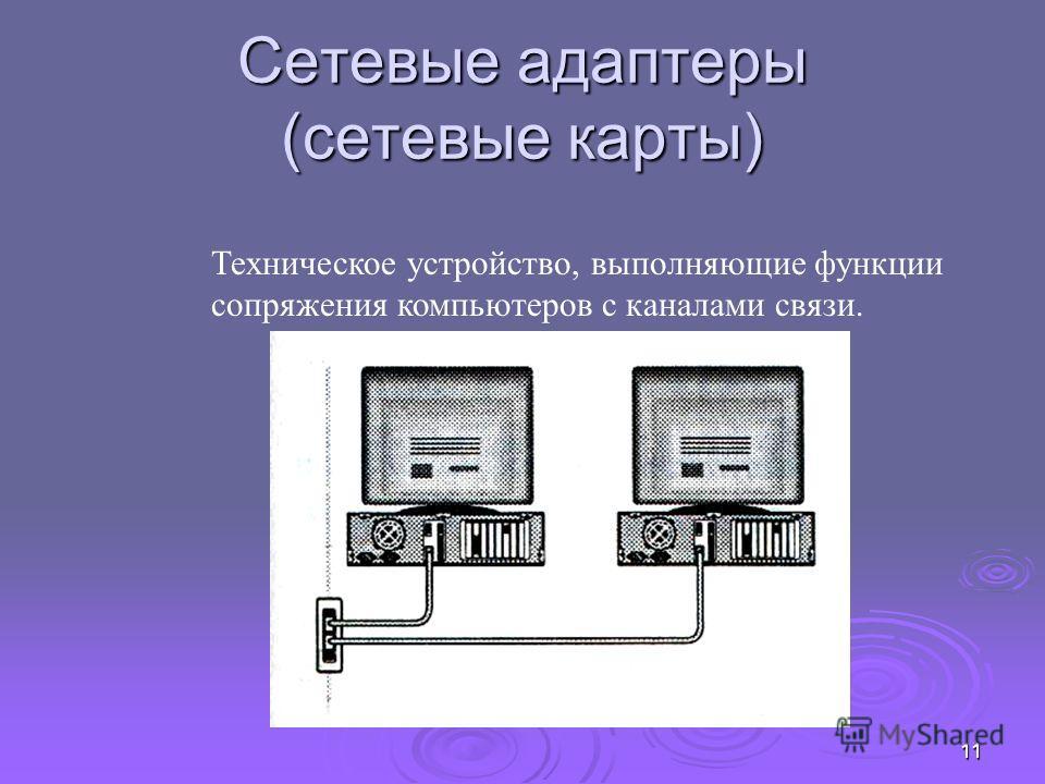 10 Характеристики каналов связи Тип связи Пропускная способность, Мбит/с Надежность Возможность расширения Электрические кабели: Витая пара Коаксиальный кабель 10 – 100 До 10 НизкаяВысокаяПростаяПроблематичная Телефонная линия 1 – 2 Низкая Без пробле