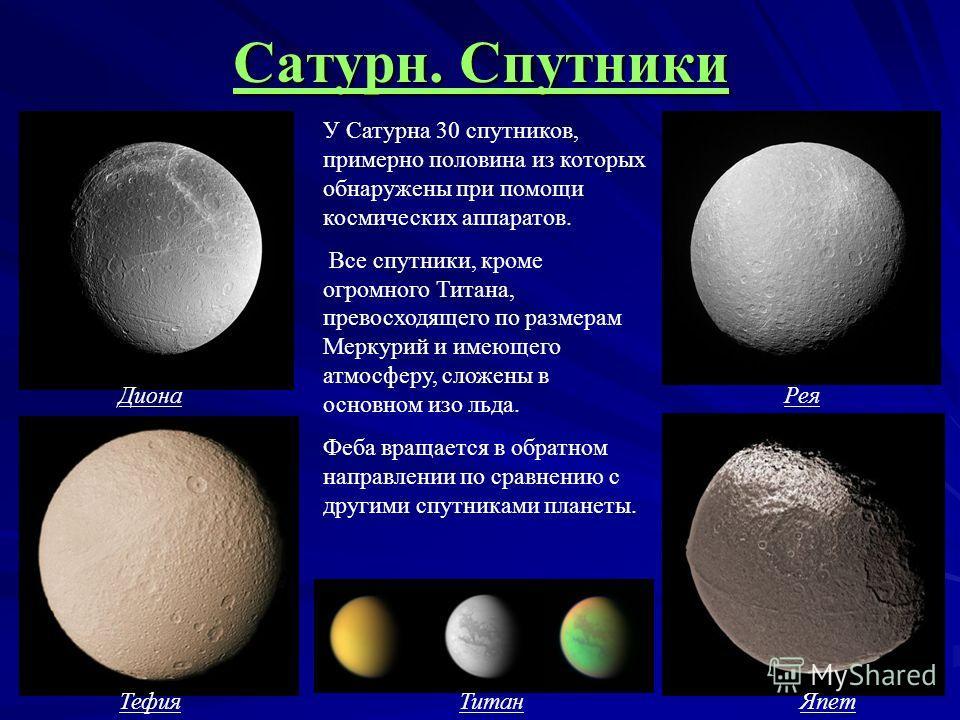 Сатурн. Спутники Япет ДионаРея Тефия У Сатурна 30 спутников, примерно половина из которых обнаружены при помощи космических аппаратов. Все спутники, кроме огромного Титана, превосходящего по размерам Меркурий и имеющего атмосферу, сложены в основном