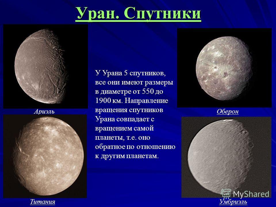 Уран. Спутники АриэльОберон ТитанияУмбриэль У Урана 5 спутников, все они имеют размеры в диаметре от 550 до 1900 км. Направление вращения спутников Урана совпадает с вращением самой планеты, т.е. оно обратное по отношению к другим планетам.