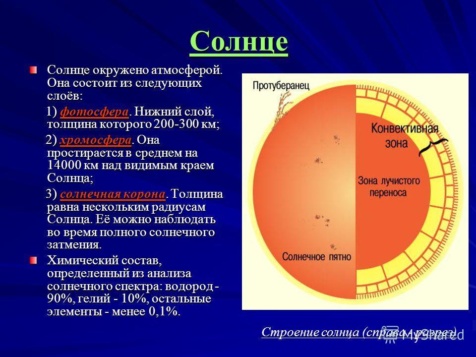 Солнце Строение солнца (справа - разрез) Солнце окружено атмосферой. Она состоит из следующих слоёв: 1) фотосфера. Нижний слой, толщина которого 200-300 км; 1) фотосфера. Нижний слой, толщина которого 200-300 км; 2) хромосфера. Она простирается в сре