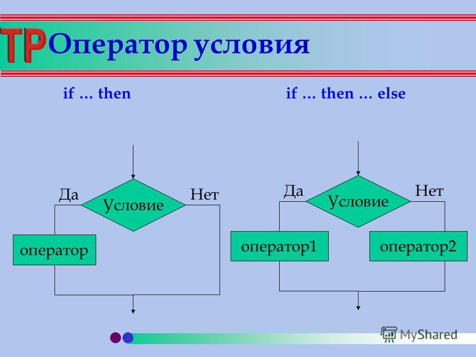 Оператор условия if … then Условие оператор ДаНет if … then … else Условие оператор1 ДаНет оператор2