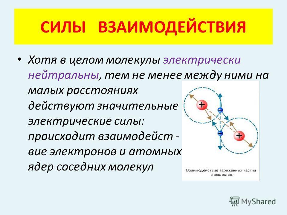 Хотя в целом молекулы электрически нейтральны, тем не менее между ними на малых расстояниях действуют значительные электрические силы: происходит взаимодейст - вие электронов и атомных ядер соседних молекул СИЛЫ ВЗАИМОДЕЙСТВИЯ