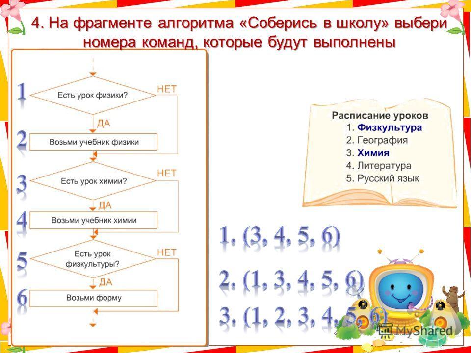 4. На фрагменте алгоритма «Соберись в школу» выбери номера команд, которые будут выполнены
