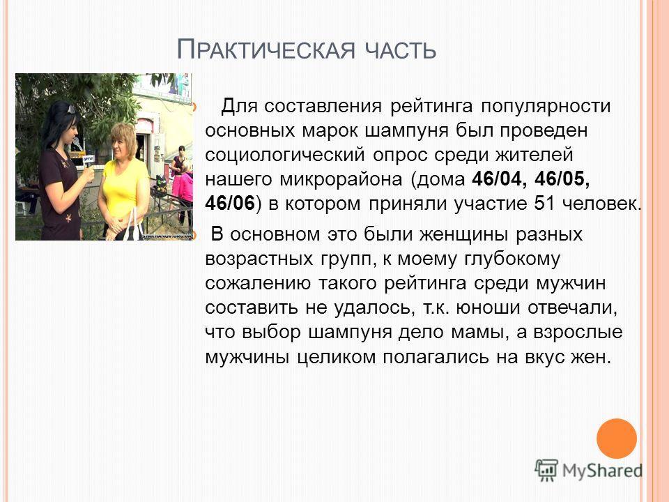 П РАКТИЧЕСКАЯ ЧАСТЬ Для составления рейтинга популярности основных марок шампуня был проведен социологический опрос среди жителей нашего микрорайона (дома 46/04, 46/05, 46/06) в котором приняли участие 51 человек. В основном это были женщины разных в
