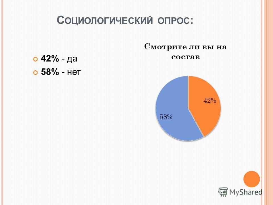 С ОЦИОЛОГИЧЕСКИЙ ОПРОС : 42% - да 58% - нет