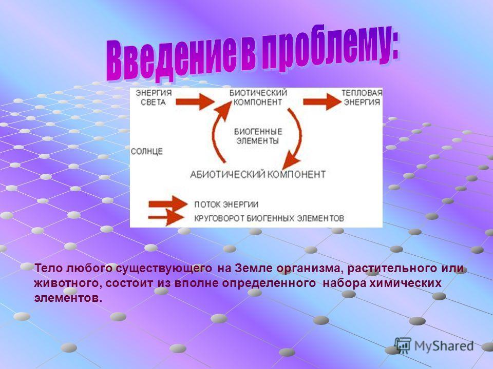 Тело любого существующего на Земле организма, растительного или животного, состоит из вполне определенного набора химических элементов.