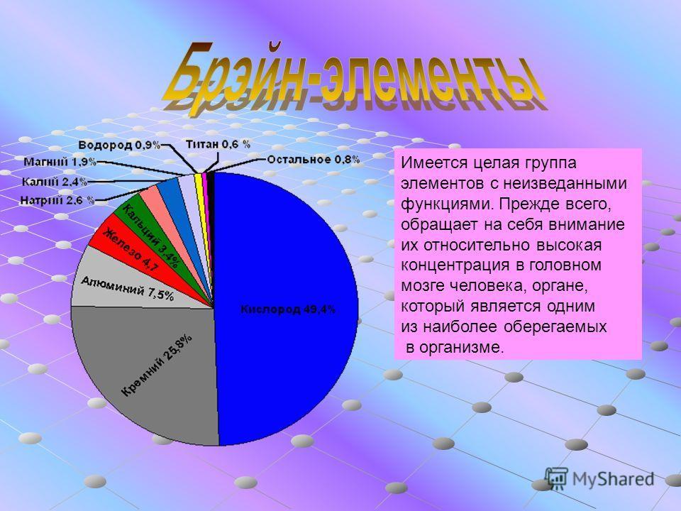Имеется целая группа элементов с неизведанными функциями. Прежде всего, обращает на себя внимание их относительно высокая концентрация в головном мозге человека, органе, который является одним из наиболее оберегаемых в организме.