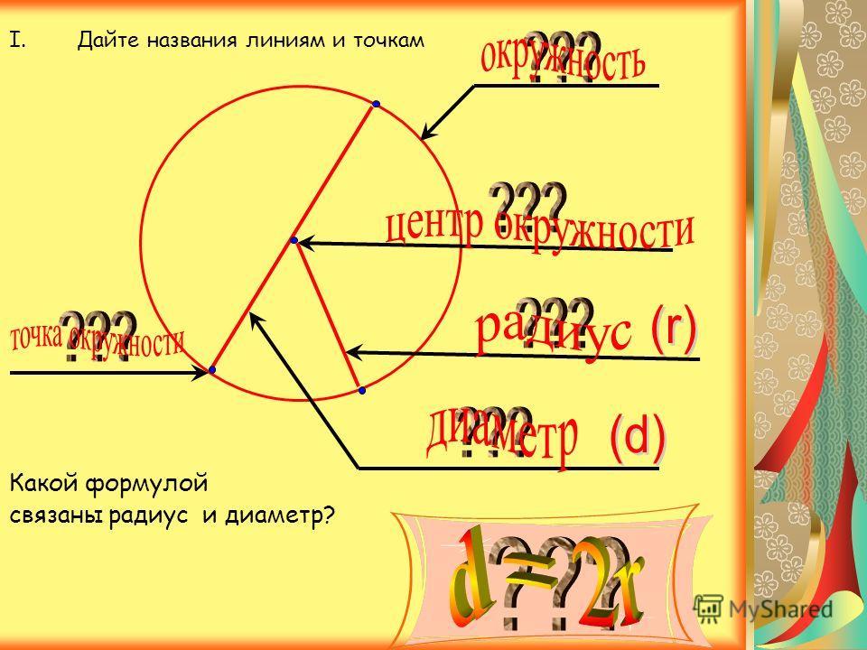 I.Дайте названия линиям и точкам Какой формулой связаны радиус и диаметр?