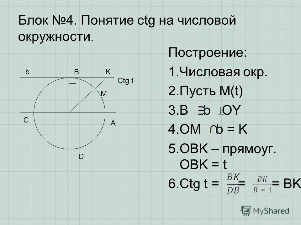 Блок 4. Понятие ctg на числовой окружности. Построение: 1.Числовая окр. 2.Пусть M(t) 3.B b OY 4.OM b = K 5.OBK – прямоуг. OBK = t 6.Ctg t = = = BK A B C D M K Ctg t b