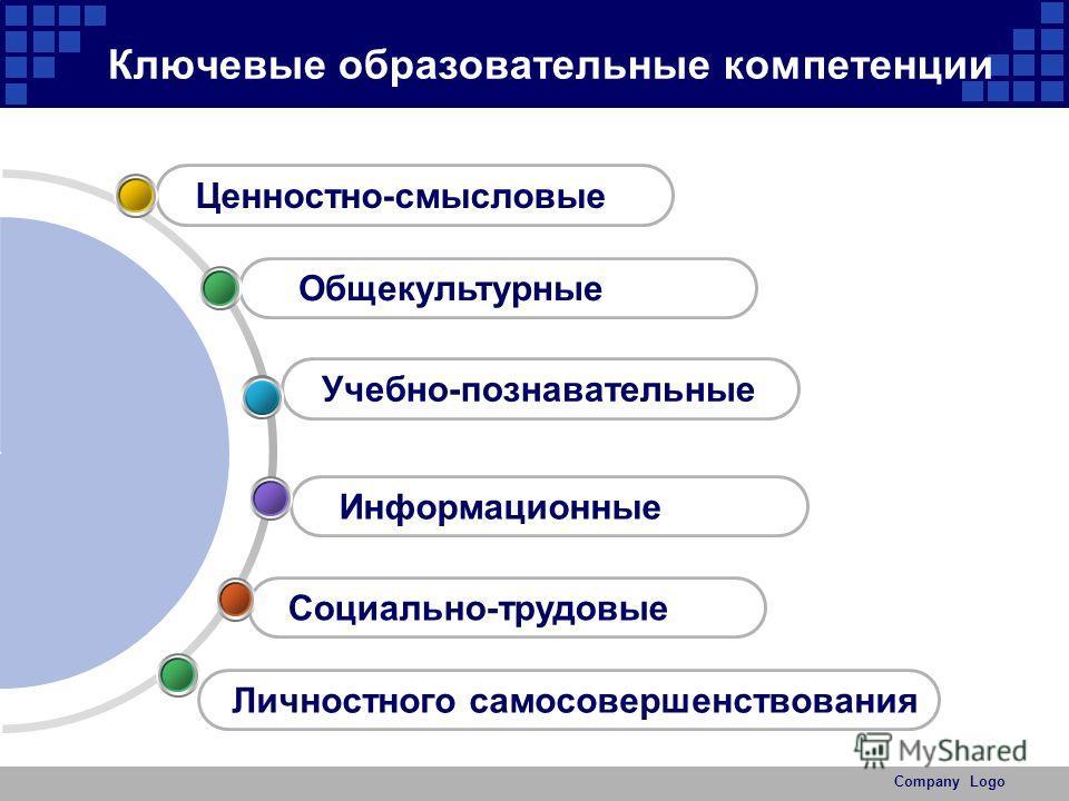 Company Logo Ключевые образовательные компетенции Социально-трудовые Информационные Учебно-познавательные Общекультурные Ценностно-смысловые Личностного самосовершенствования