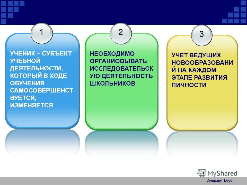 Company Logo 1 УЧЕНИК – СУБЪЕКТ УЧЕБНОЙ ДЕЯТЕЛЬНОСТИ, КОТОРЫЙ В ХОДЕ ОБУЧЕНИЯ САМОСОВЕРШЕНСТ ВУЕТСЯ, ИЗМЕНЯЕТСЯ 2 НЕОБХОДИМО ОРГАНИОВЫВАТЬ ИССЛЕДОВАТЕЛЬСК УЮ ДЕЯТЕЛЬНОСТЬ ШКОЛЬНИКОВ 3 УЧЕТ ВЕДУЩИХ НОВООБРАЗОВАНИ Й НА КАЖДОМ ЭТАПЕ РАЗВИТИЯ ЛИЧНОСТИ